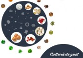 Afis seara spaniola cu FoodCrew si Los Toreros la Carturesti